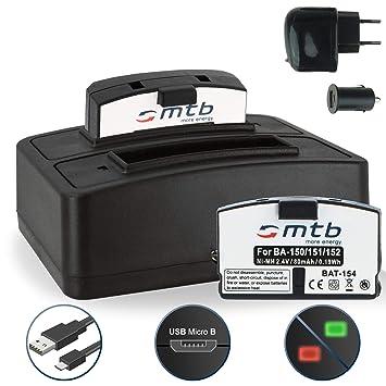 2X Batería 80mAh + Cargador Doble (USB/Coche/Corriente) BA150 BA151 BA152 para Sennheiser Set. / RI. / RS. / HDI. / HDR. // AKG.- Ver Lista!