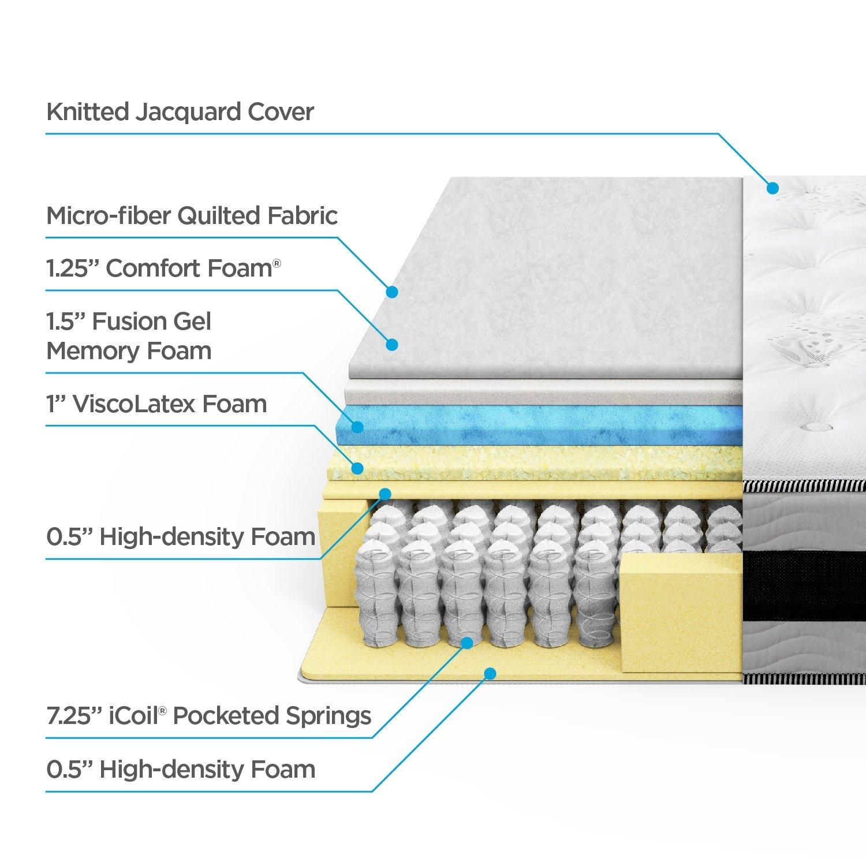 Zinus 10 Inch Gel-Infused Memory Foam Hybrid Mattress Twin AZ-HBSM-10T