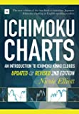 Ichimoku Charts: An Introduction to Ichimoku Kinko Clouds