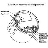 Microwave Motion Sensor Light Switch IP65 Rating