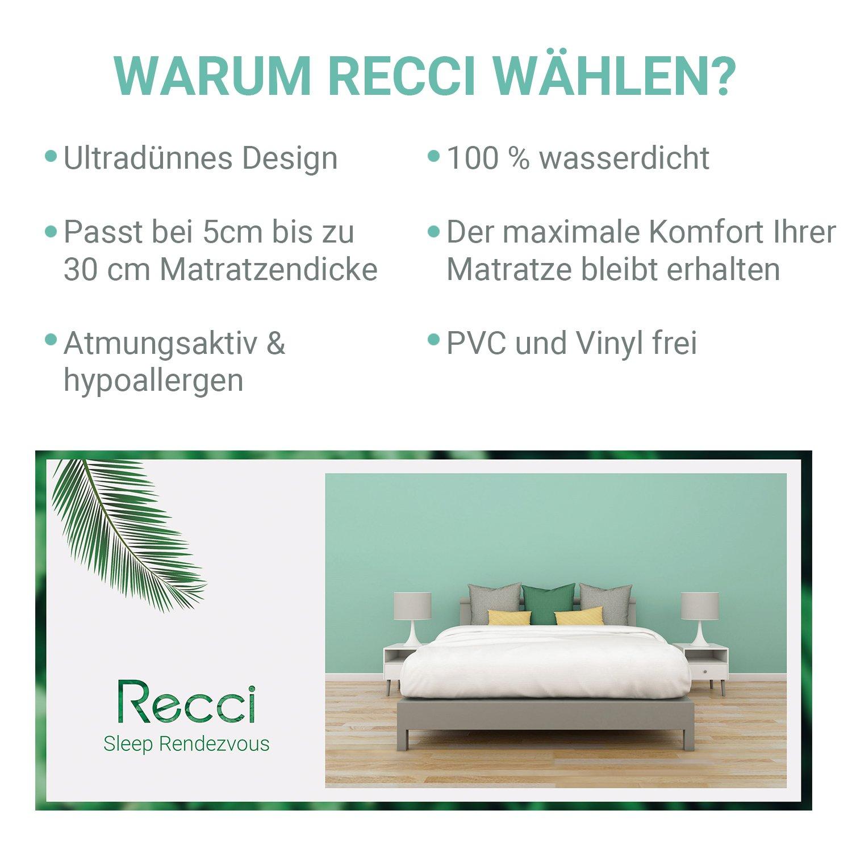 Protector de colchón ultrafino resistente al agua, contra incontinencia, en distintos tamaños de Recci, poliéster, Blanco, 60 x 120 cm: Amazon.es: Hogar