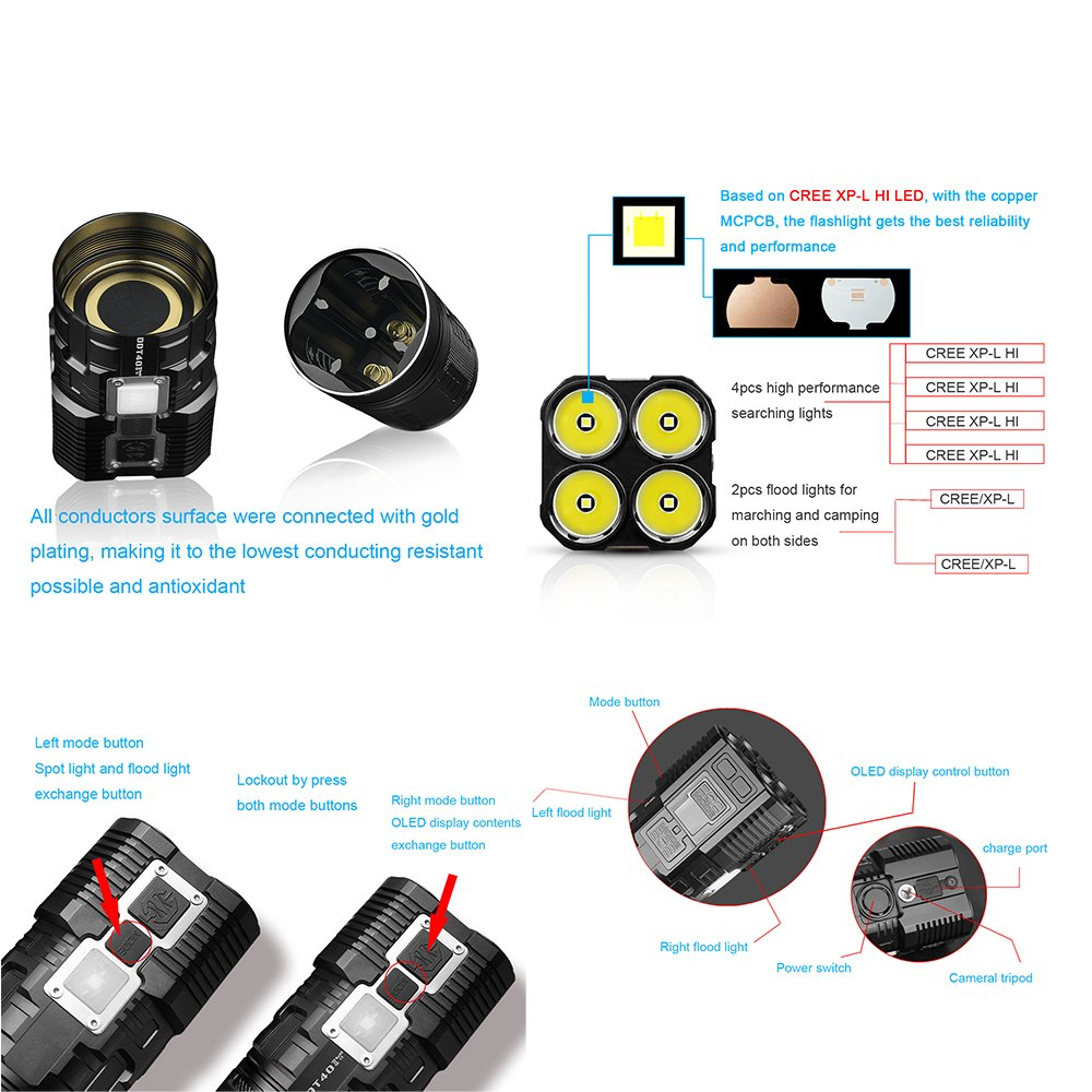 IMALENT DDT40 4200 Lumens +1180 Lumens Flood Light Searching Flashlight for Camping, Running, Hiking,with 18650 Battery by IMALENT (Image #2)