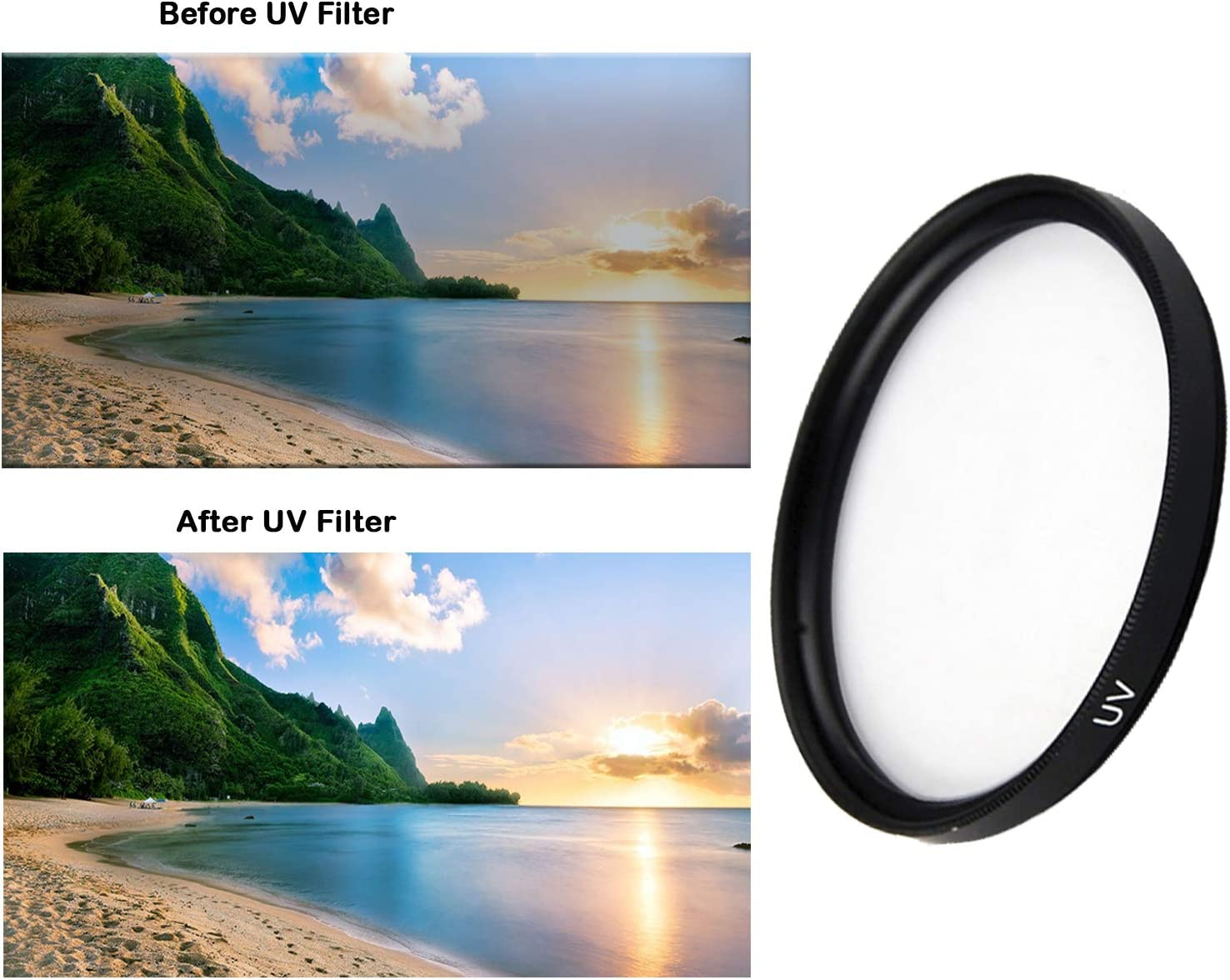 Universal Protective UV Filter 77mm for Canon EF-S 17-55 mm 2.8 IS USM