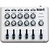 "LOOP MIXER - Powered Audio Mixer with 5 Channels (5 x 3.5mm Stereo Inputs or 10 x 1/4"" Mono) and 3 Outputs"