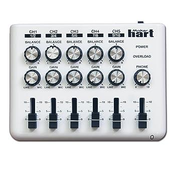 LOOP-MIXER - Miniatur Audio Mischer - Mini Mischpult - DJ Mischpult ...