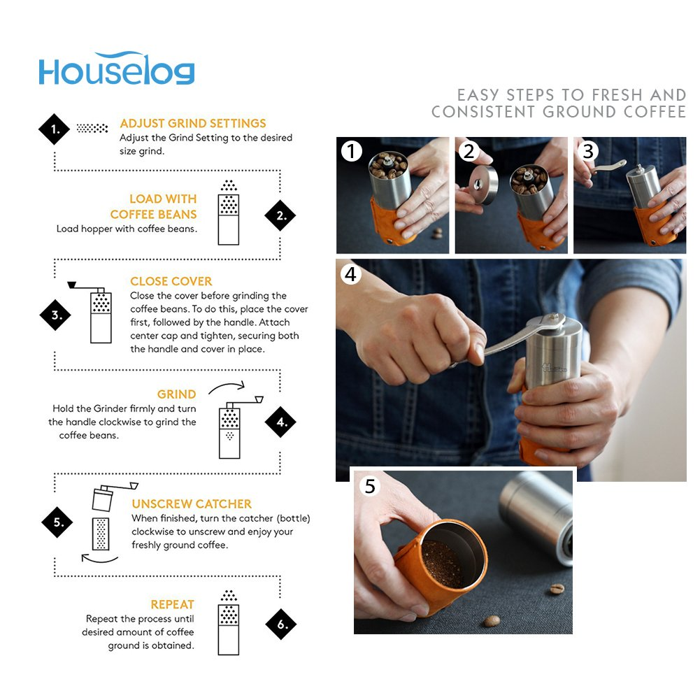 2018 New Portable Manual Coffee Grinder Set Professional Conical Ceramic Burrs Stainless Steel Grinder Easy to Clean for Home Travel Outdoor by RioRand (Image #5)