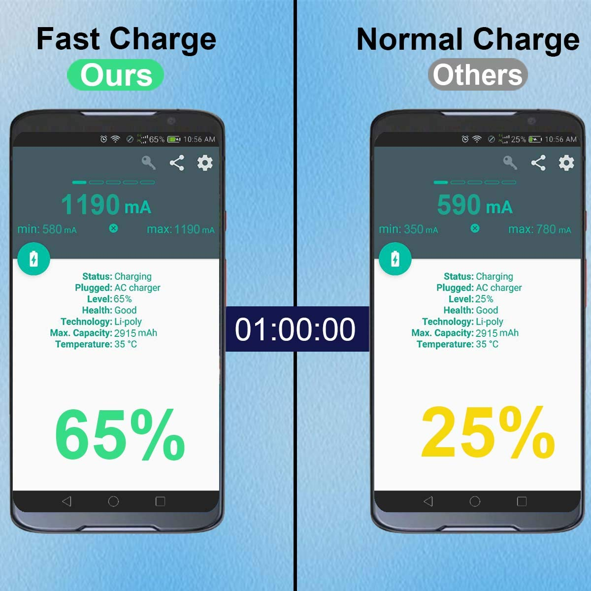 Amazon.com: Wireless Charging Adapter Fast Charger QI ...