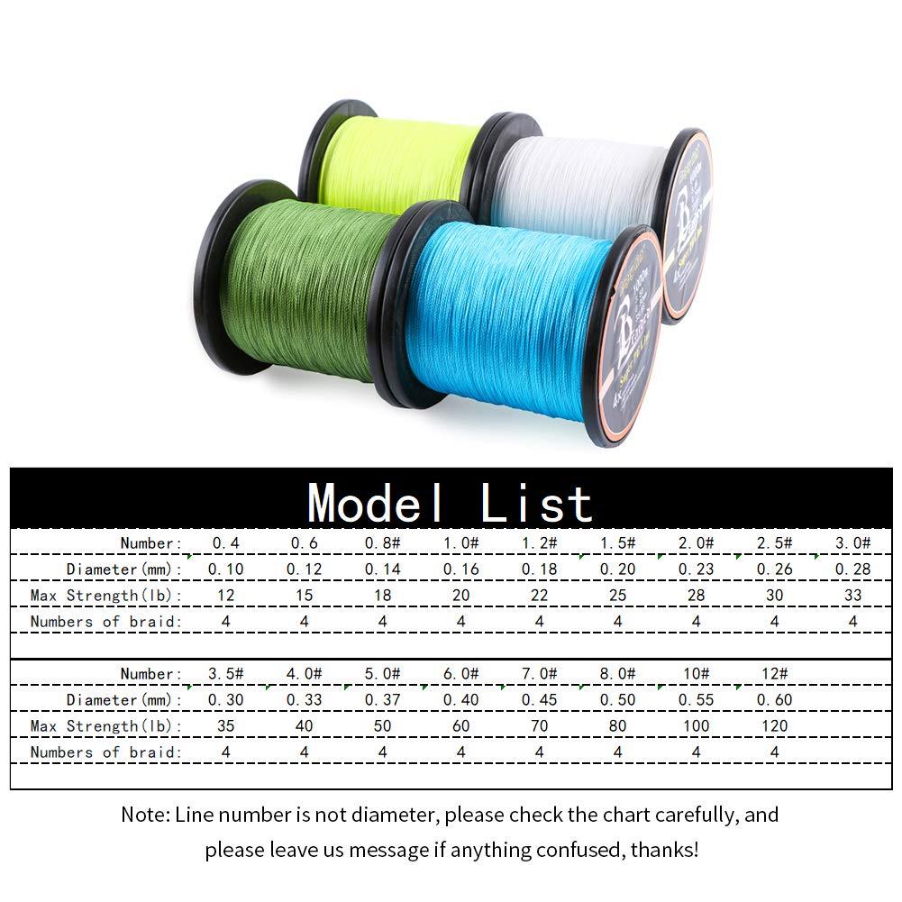 1093yds 4braid Color s/ólido Trenzado de l/ínea de Pescado Verde Amyove Profesional Fuerte 1000m