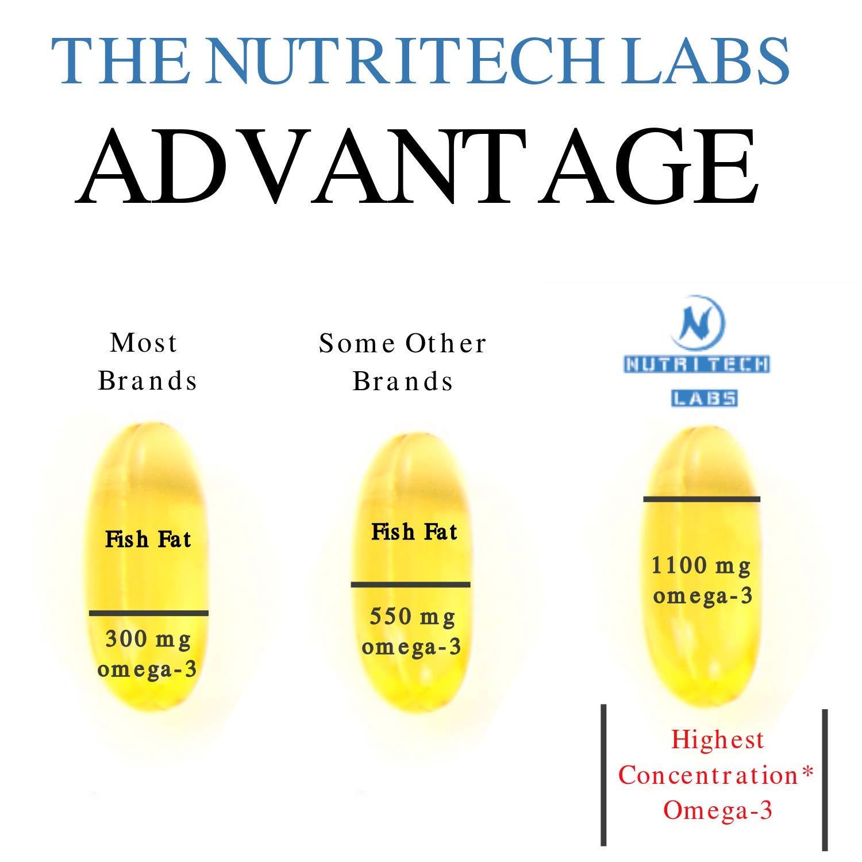 Omega 3 aceite de pescado - 2000 mg(fuerza extra) - alta dosis 1100 mg dha epa - Libre de Alérgenos soja, sin gluten y sin metales pesados - 180 Cápsulas ...