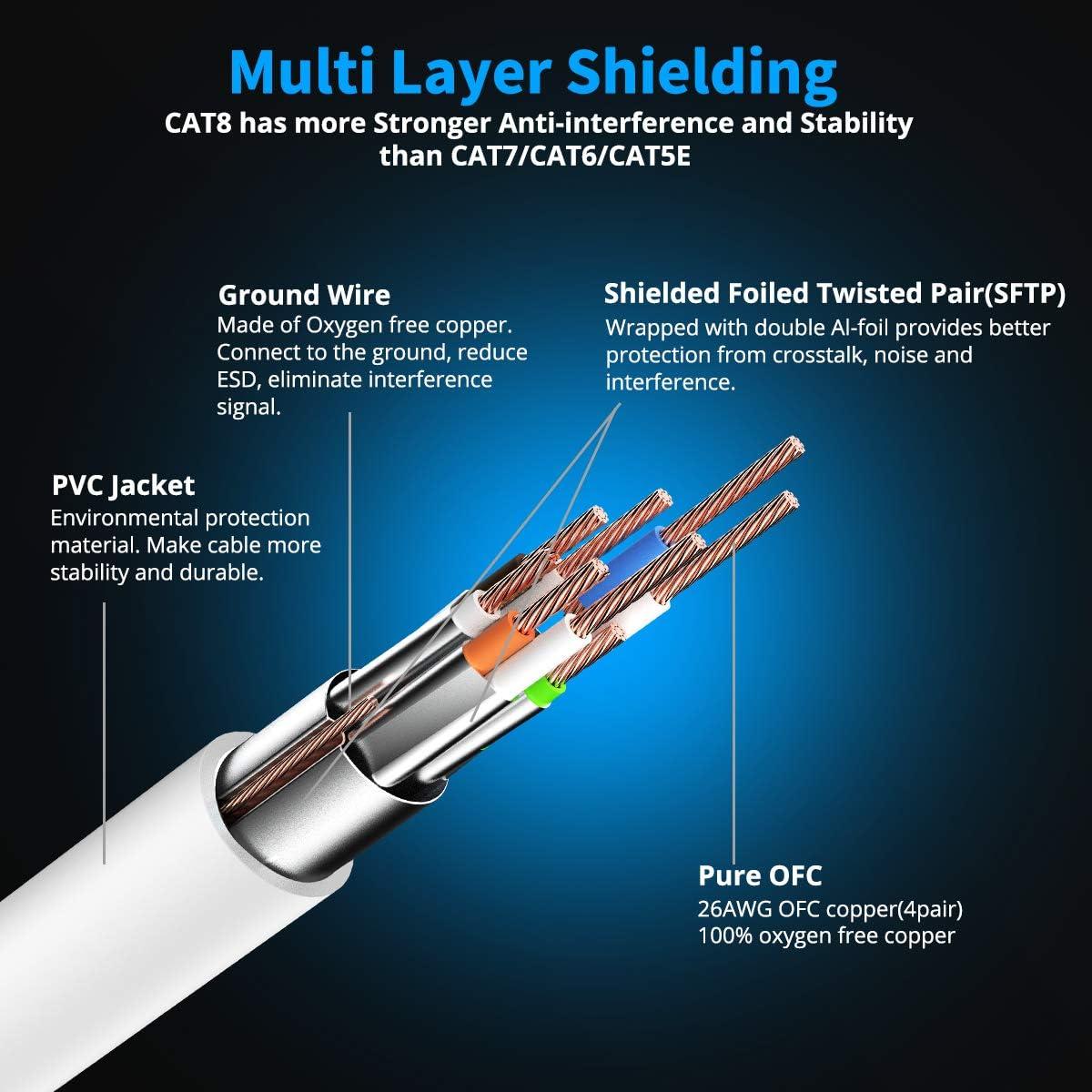 0,25m Schwarz x 3 St/ück KASIMO Cat8 Netzwerkkabel 40Gbps Lankabel superschnell flexibel und robust mit vergoldetem RJ45