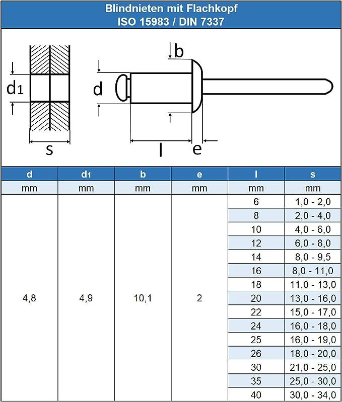 Industrial Spezielles Kennzeichen. 25, 3,2 x 6 Runder Kopf aus Aluminium und Stahlschaft Blind BricoLoco Standard Pop-Nieten DIN 7337