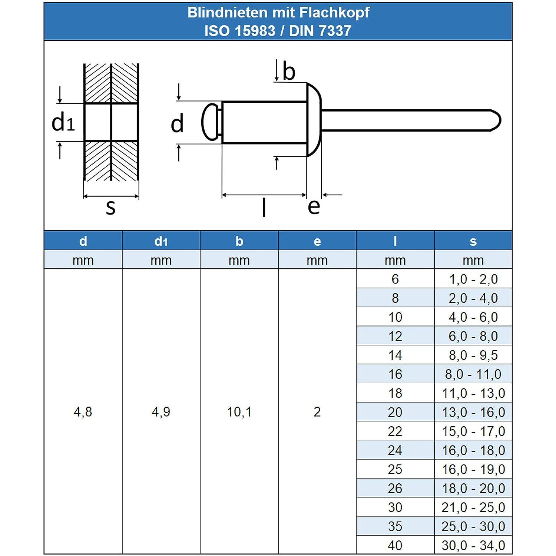 Niet - mit Flachkopf 50 St/ück 4,8 x 6 mm Blindniet Popnieten DIN 7337 Edelstahl A2 V2A rostfrei ISO 15983 Eisenwaren2000
