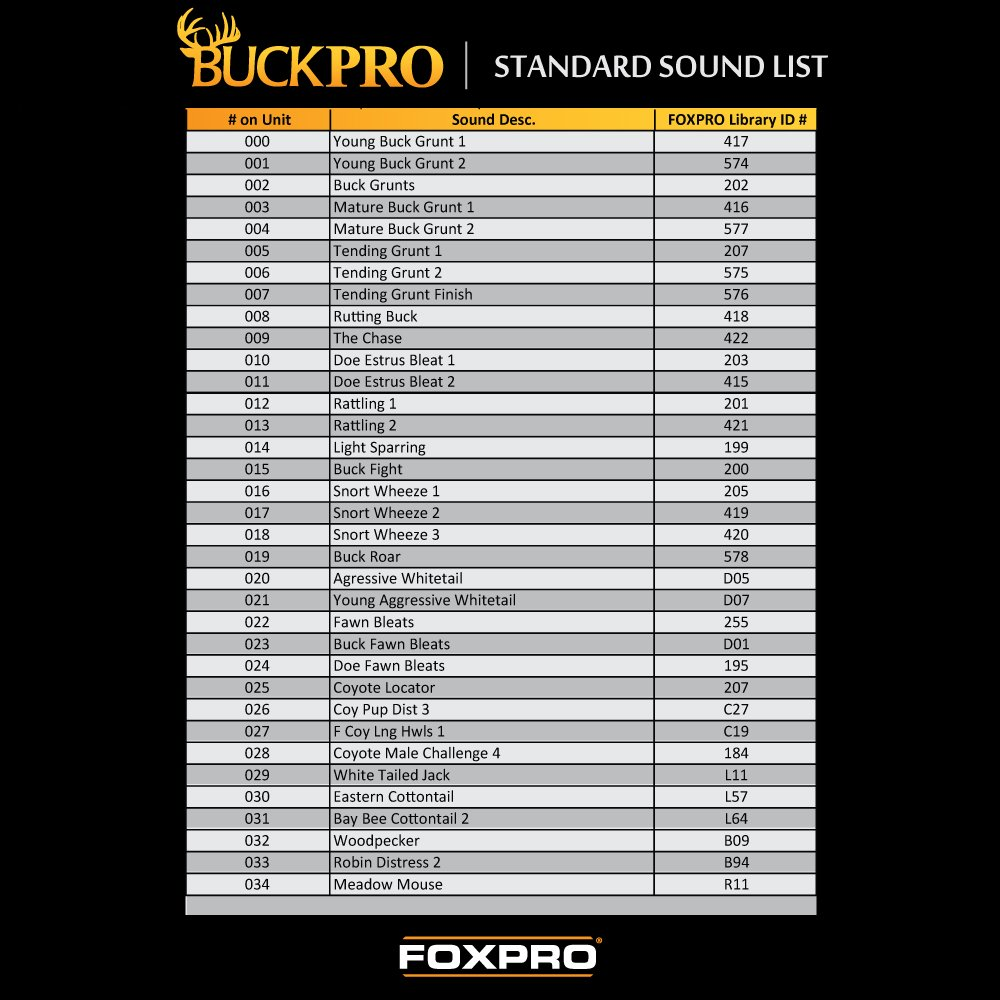 FOXPRO BuckPro American Made Electronic Game Call by FOXPRO (Image #1)