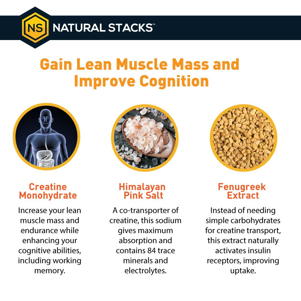 What Foods Contain Creatine Monohydrate