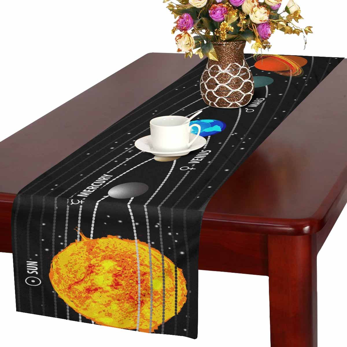 InterestPrint Planet of Solar System With Astronomical Long Table Runner 16 X 72 Inch,Natural Rectangle Table Runners,Wedding Party Decoration Kitchen Decor Farmhouse Decoration