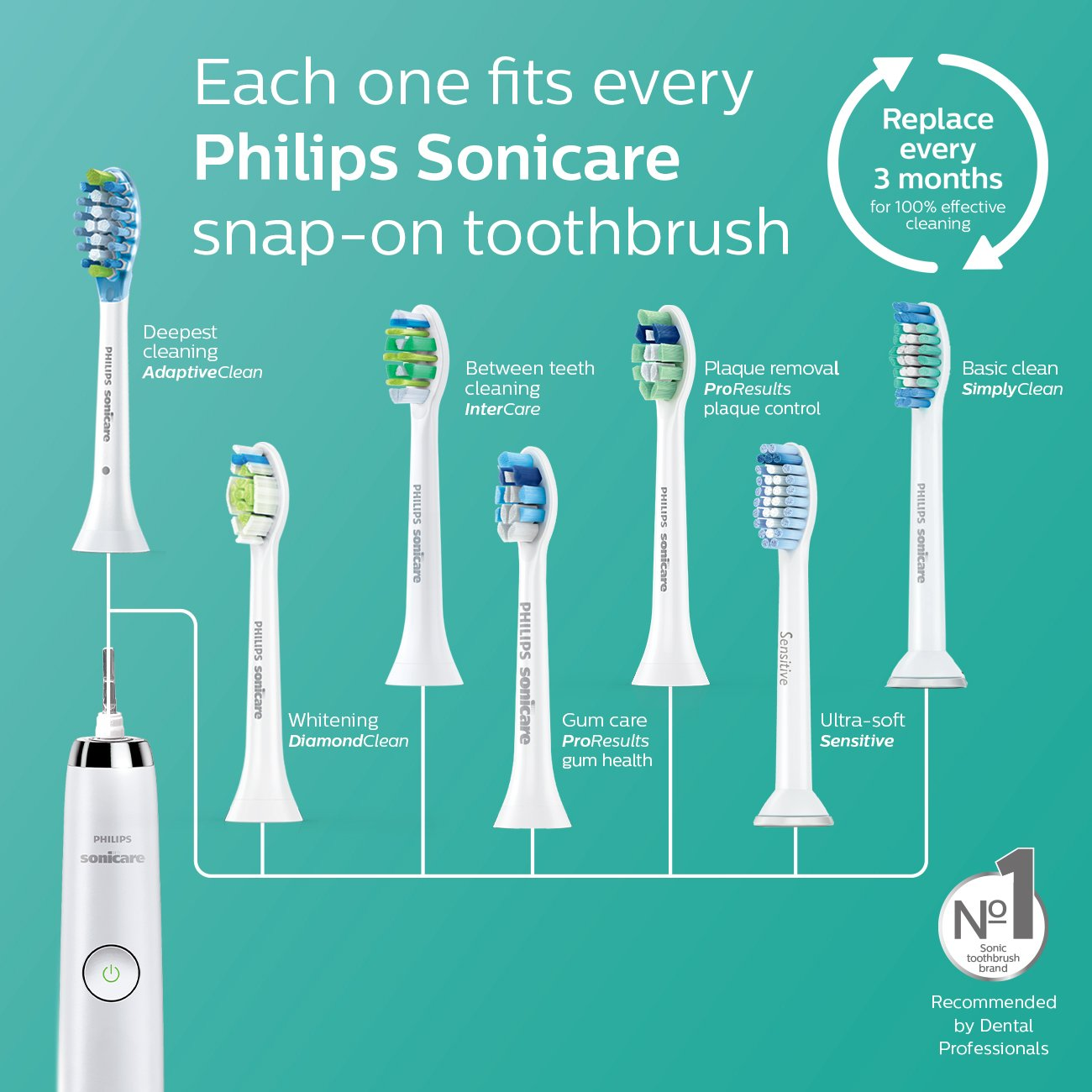 Philips Sonicare Diamond Clean Rechargeable Toothbrush w/Deep Clean Mode with Adaptive Clean Brush Head, Pearly White by Philips Sonicare (Image #4)