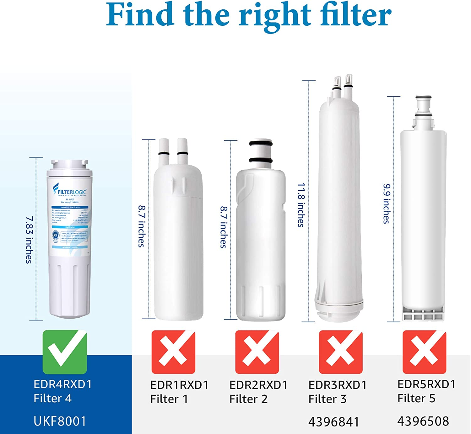 Filterlogic UKF8001 Water Filter, Replacement for Maytag UKF8001P, UKF8001AXX, Whirlpool 4396395, 469006, EDR4RXD1, EveryDrop Filter 4, PUR, Puriclean II, package may vary(Pack of 3): Home Improvement