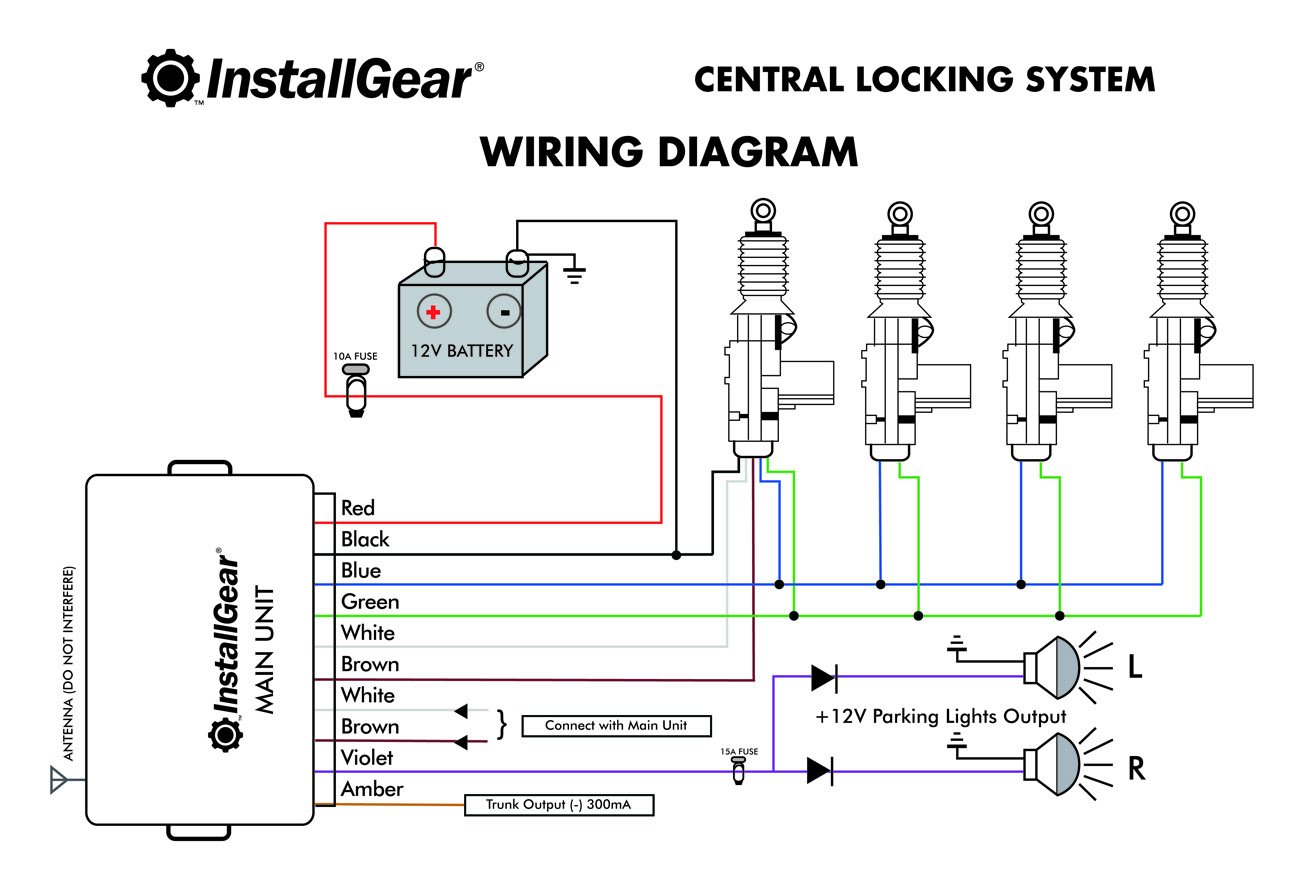 remote control door lock wiring diagram for car diagram base ...  diagram base website full edition - tassanare