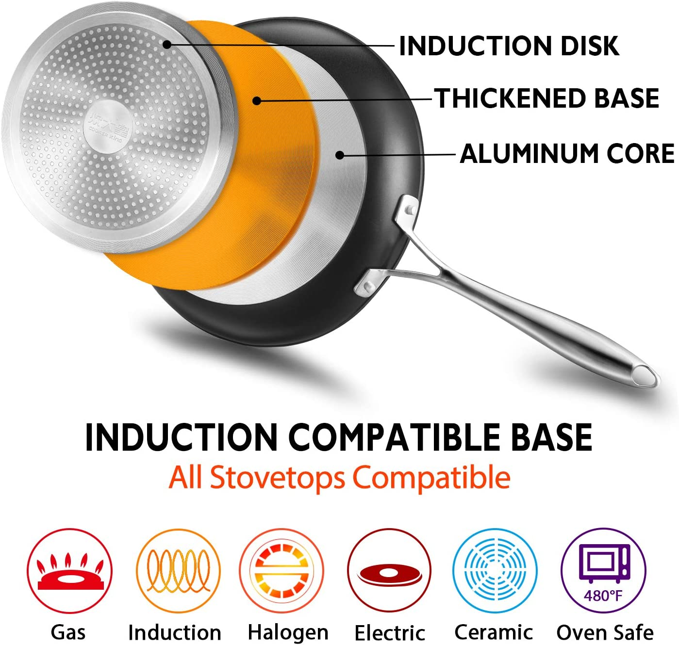 Cooker King Batterie de cuisine anti-adh/ésive forg/ée Cookware Set 8 Pieces 8 PCS Cookware Set