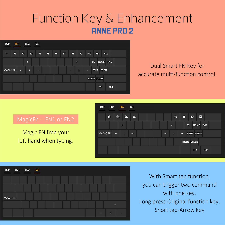 obinslab Anne PRO 2 Mechanical, Arrow Keys on Keyboard