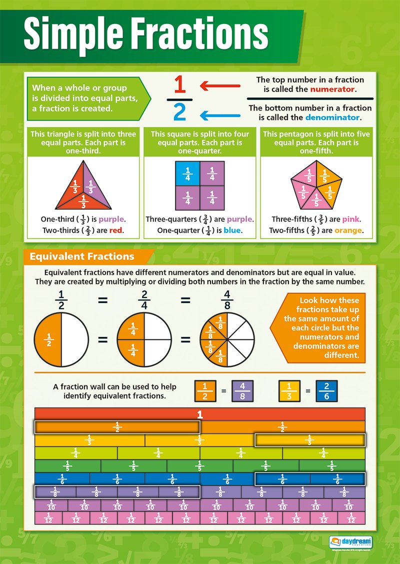 worksheet Simple Fractions simple fractionsmaths educational wall chartposter in laminated paper a1 850mm x 594mm amazon co uk office products