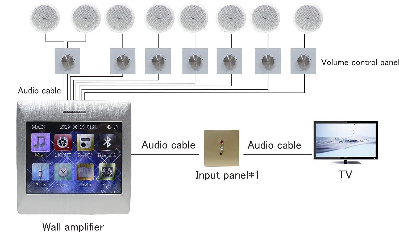 Pantalla LCD Amplificador de Audio Digital montado en la Pared conectable a Altavoces 2X15W con Control Remoto inal/ámbrico Compatible con USB//SD//AUX//Bluetooth//FM