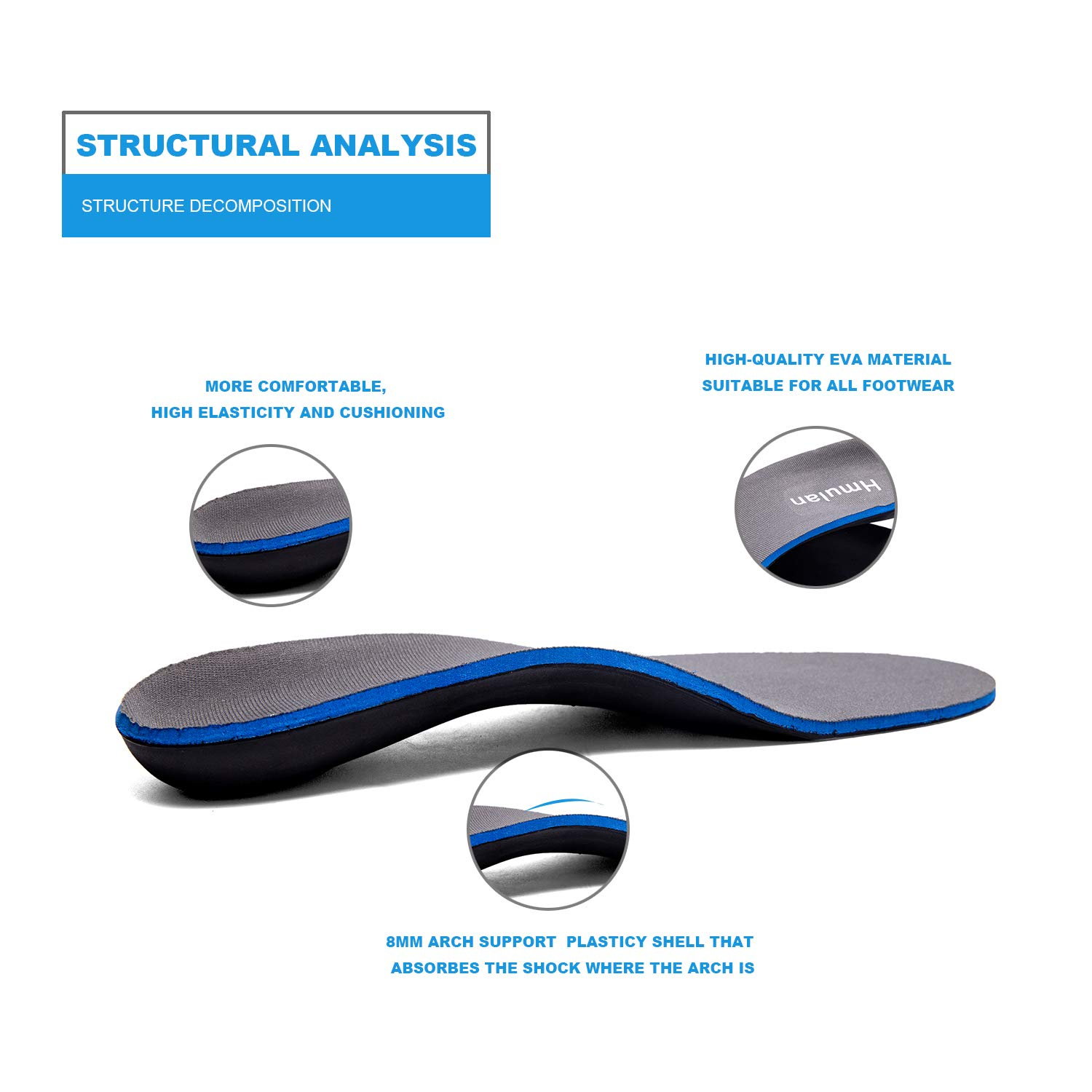 Flat Feet Men /& Women Inserts with Arch Support Sports Shoes Insoles for Plantar Fasciitis Heel /& Foot Pain Mens 6-6 1//2 | Womens 8-8 1//2/