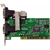 DYNAMODE 2-Port Dual Port Serial RS232 Controller Adapter PCI Card