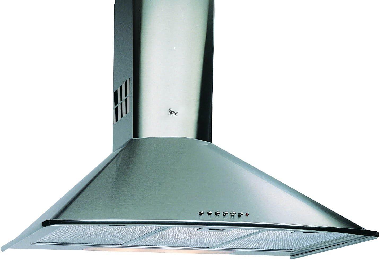 CAMP TEKA DM975S (40476222): Amazon.es: Grandes electrodomésticos