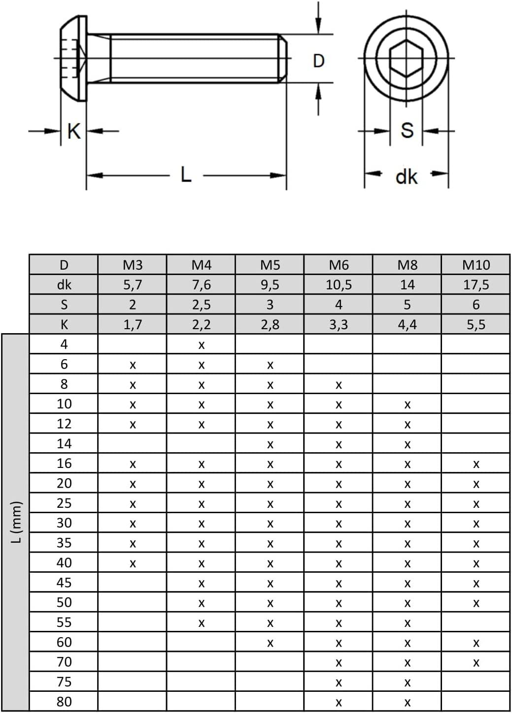 Schrauben f/ür Bodenplatten Linsenschrauben Edelstahl A2 ISO 7380-1 M4x50 x50