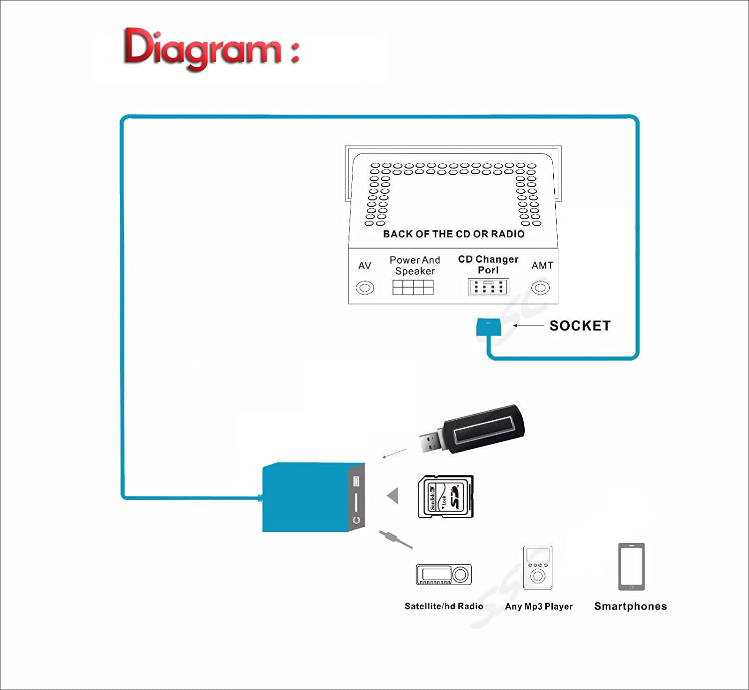 Car Aux Usb Sd Mp3 Player Stereo Radio Interface For Amt 600 Wiring Diagram Nissan And Infiniti Players Accessories