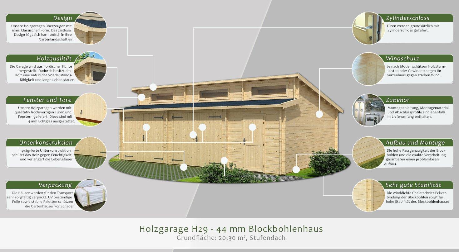 Holzgarage H29   44 Mm Blockbohlenhaus, Grundfläche: 40,50 M², Stufendach:  Amazon.de: Garten