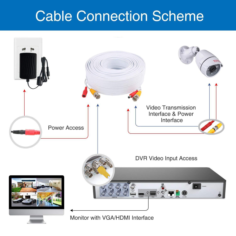 Tonton BNC Kabel Videokabel CCTV DVR 4 x 30M DC Power f/ür /Überwachungskamera Video/überwachung /Überwachungssystem Video Verbindungskabel BNC RCA Adapter Wei/ß