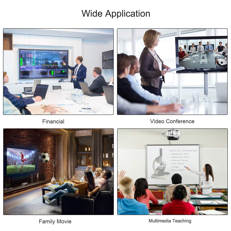 SDI-Monitor SD-SDI Lemorele HDMI zu SDI Konverter 1080P bei 60 Hz Audio SDI Adapter SDI Konverter Unterst/ützung SDI Ausgang 3G-SDI Anderes SDI-Ger/ät f/ür SDI-Kamera CCTV-System HD-SDI