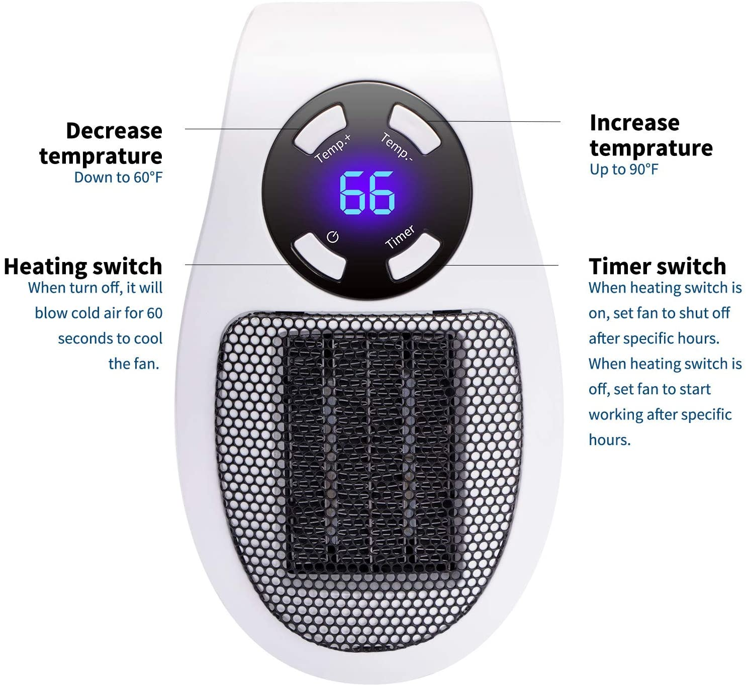 350W Space heater, Wall Outlet Electric Space Heater as Seen on TV with Adjustable Thermostat and Timer and Led Display, Compact for Office Dorm Room