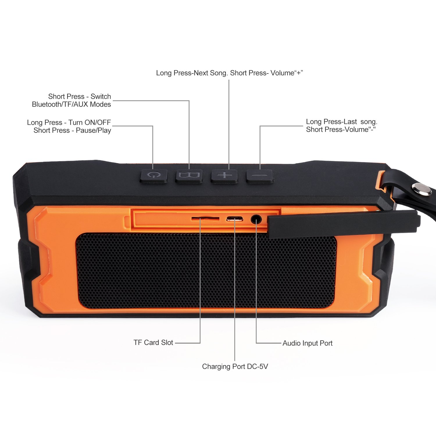 Bluetooth Waterproof Speakers, Fivanus Waterproof Portable Wireless Speakers Outdoor/Indoor Dustproof Shockproof Speakers Dual Enhanced Bass Driver(Low Harmonic Distortion and Superior Sound) (w/ Hands-Free Calling up to 30 Hrs Playtime)