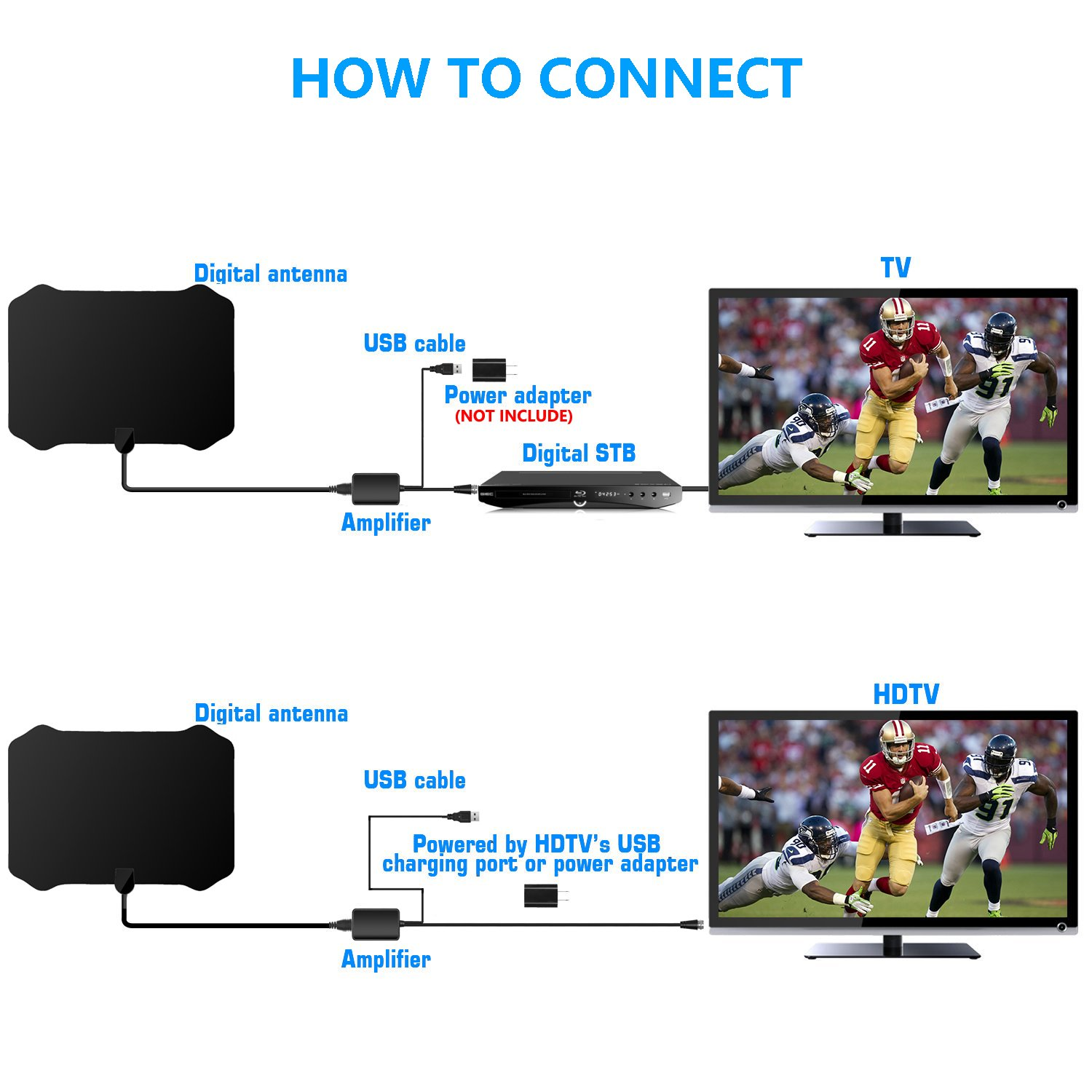 TV Antenna, LENPOW Best Indoor 1080P Amplified Digital TV Antenna 60 Mile Range with Detachable Amplifier Signal Booster, USB Power Supply, 16.5FtHigh Performance Coaxial Cable, Black