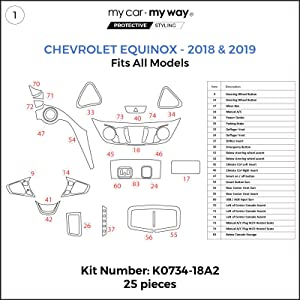 MY CAR MY WAY (Fits) Chevrolet Equinox 2018-2019 Dash Kit: Manual A/C - 25 Pieces