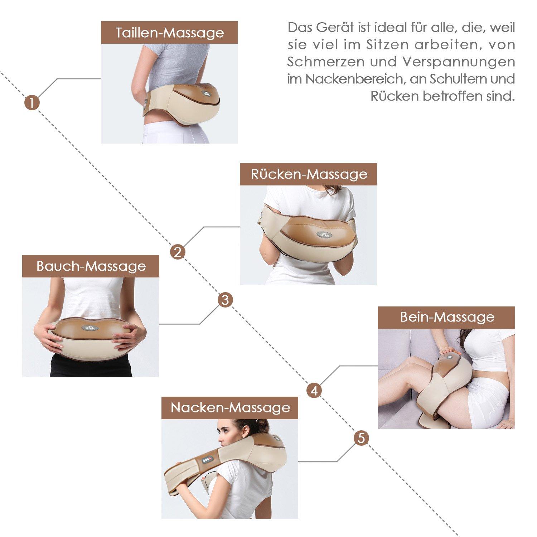 SIMBR Nackenmassagegerät Anwendung