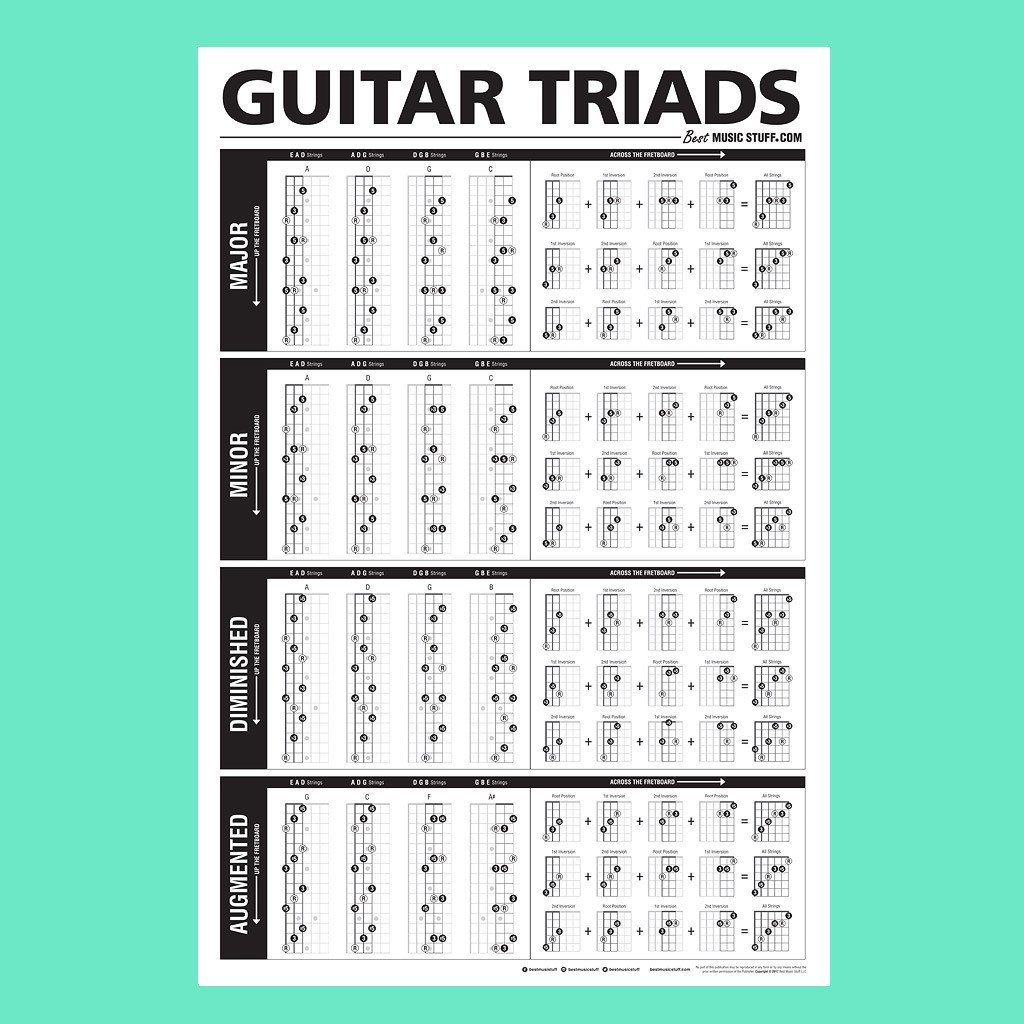 The Ultimate TRIADS - Póster de guitarra (61 x 91 cm, incluye ...