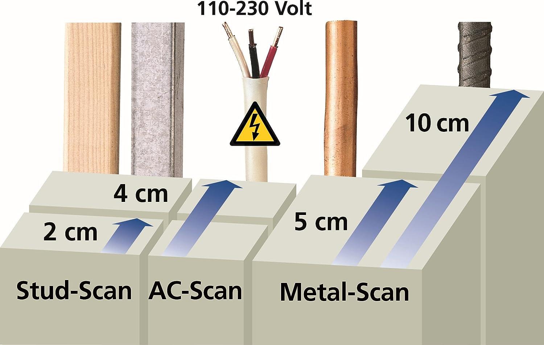 Laserliner MultiFinder Plus Classic - Detector de entramados: Amazon.es: Bricolaje y herramientas