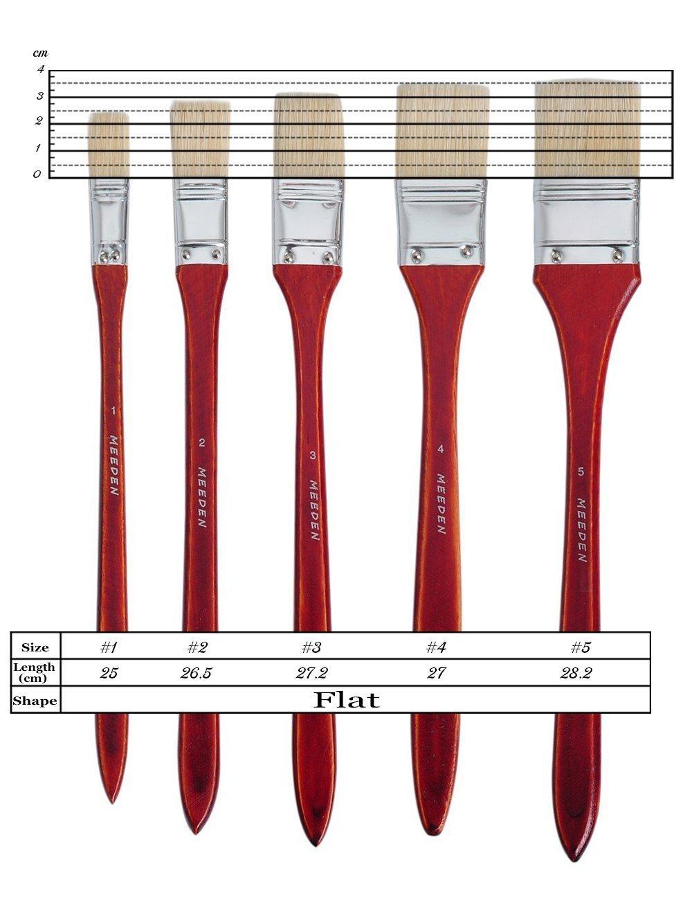 en zibeline et nylon 1 Set Sable Hair Detail Brushes Pinceaux pour d/étails