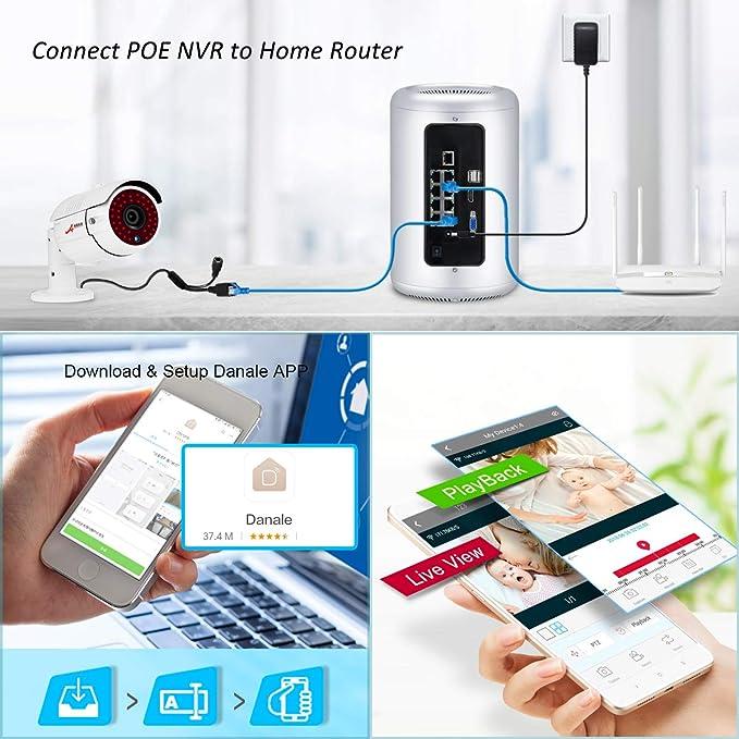 ANRAN 5MP CCTV PoE Kit Cámaras de Vigilancia Exterior 8CH Sistema Cámara de Seguridad PoE 1920P Kit NVR PoE con 2TB HDD 8 Cámaras de Videovigilancia ...