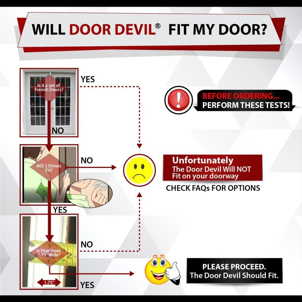 Door Devil - Home Door Frame/Door Jamb Reinforcement - White