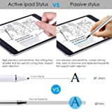 Stylus Pen (2nd Gen) for ipad, Rechargeable 1.5mm