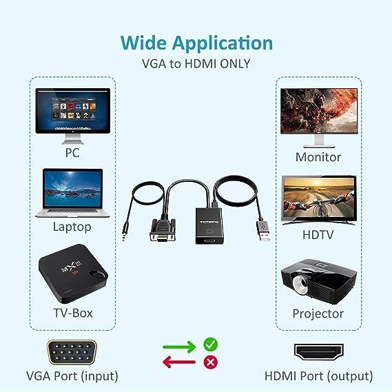 VicTsing Conversor VGA a HDMI, Adaptador vga hdmi convertidor Cable con Audio y USB para TV, portátil,Smart TV Box Portátil, Resolución de 720P/1080P (VGA a HDMI): Amazon.es: Electrónica