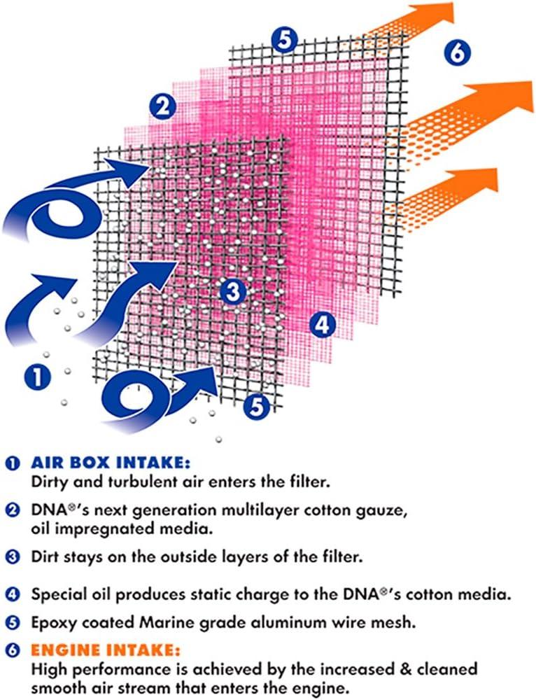 Filtre /à air sport DNA Burgman 650/BU1111/02 12