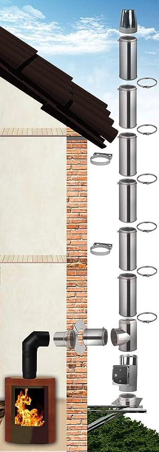 Chimenea de acero inoxidable para montar – Chimenea de doble pared de acero inoxidable de alta calidad en todas las longitudes y diámetros (150 mm de diámetro, 4,7 m): Amazon.es: Bricolaje y herramientas
