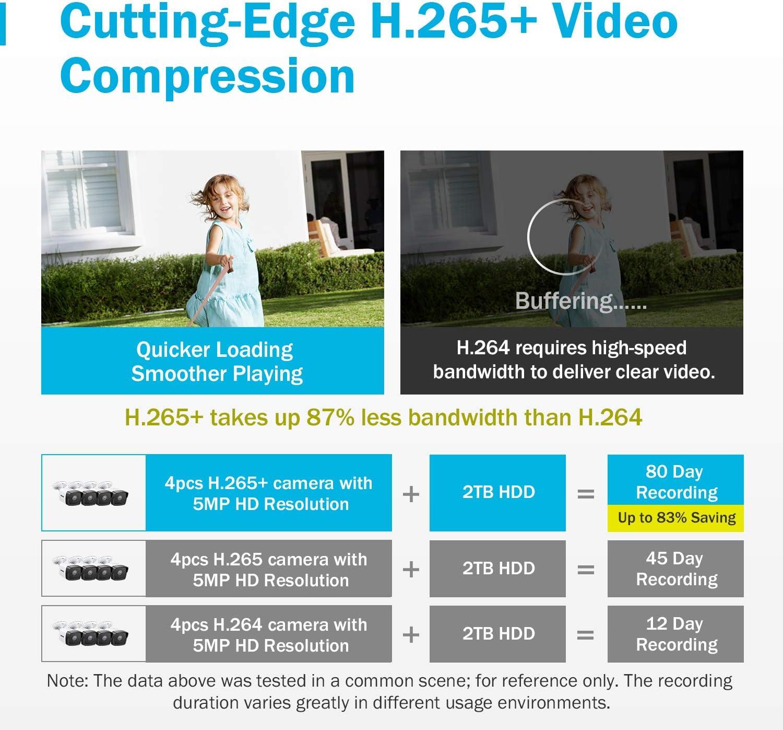 luz de estrellas 16CH H.265+ 4K NVR 3TB HDD Sistema de vigilancia para casa color de visi/ón nocturna ANNKE 16CH 5MP PoE IP c/ámara de vigilancia con 5MP PoE IP