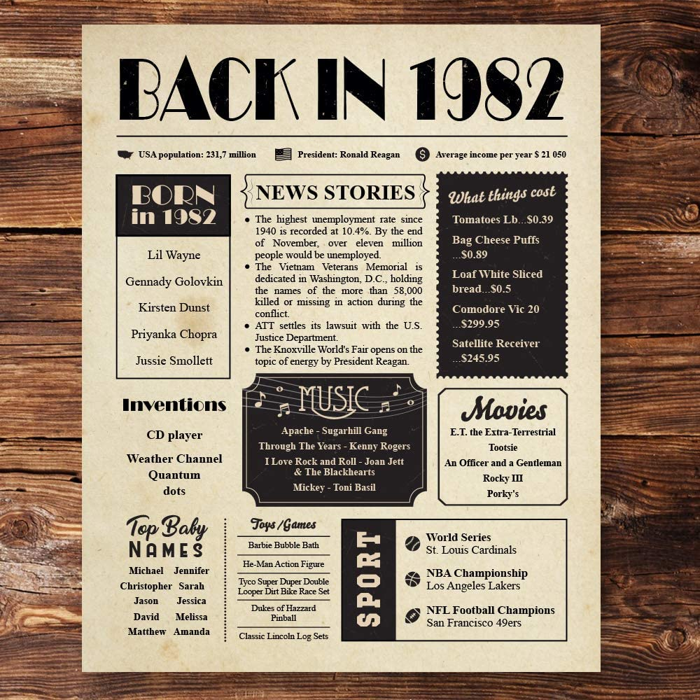 Back in 1982 Vintage Newspaper Poster Unframed 8x10 // 38th Birthday Gifts for Women, Men - Gift Ideas for 38 Year Old Man, Woman Under 10 Dollars - Birthday Decorations for Mom, Dad, Wife, Husband